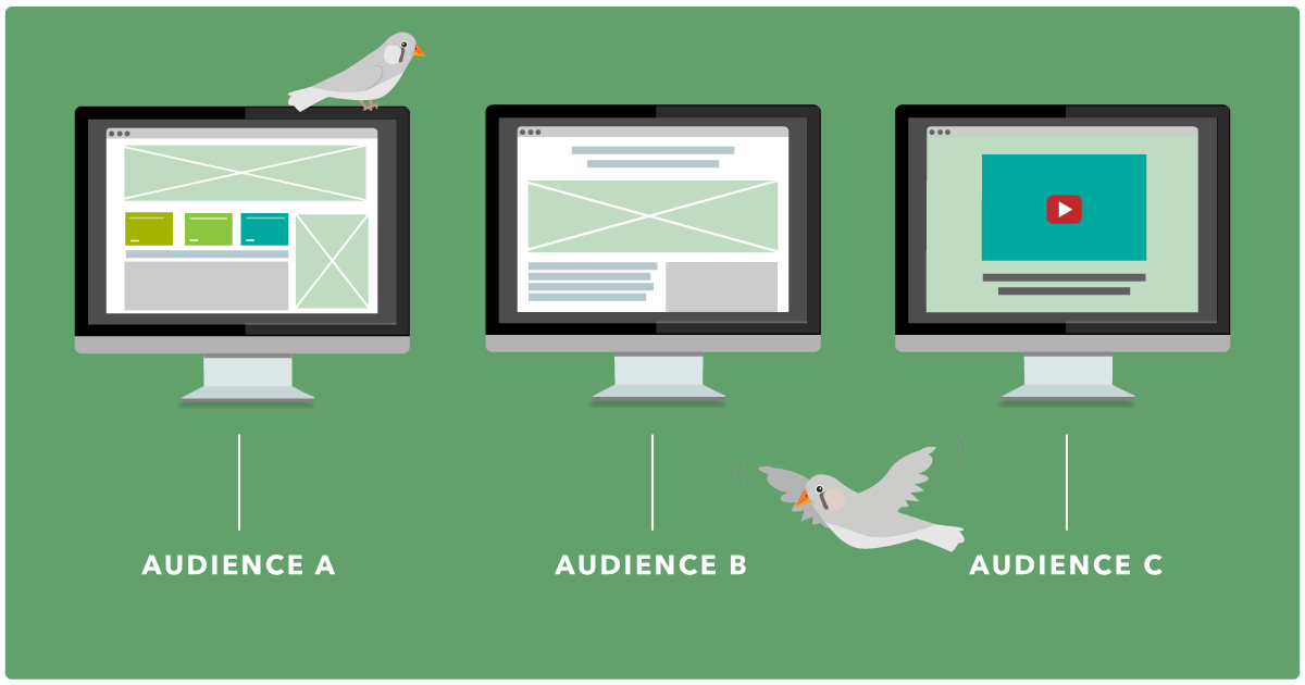 Every audience needs their own landing page